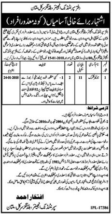 Clerk Jobs in Superintending Engineer Buildings Circle 2018