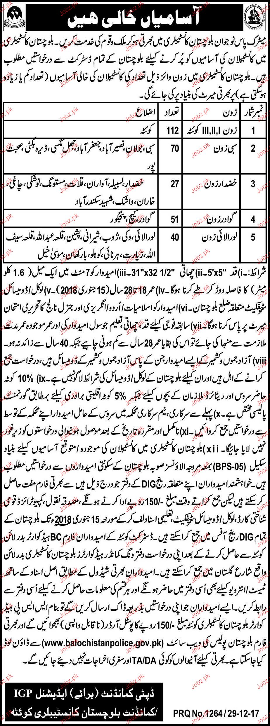 Recruitment of Constables in Balochistan Constabulary