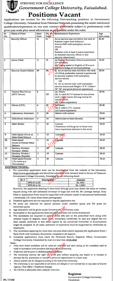 Government College University Jobs