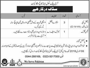 APS & C Mangla Teacher Jobs 2018