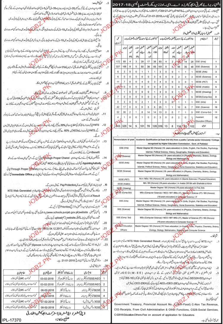 Educators Job in Education Department of Punjab Government
