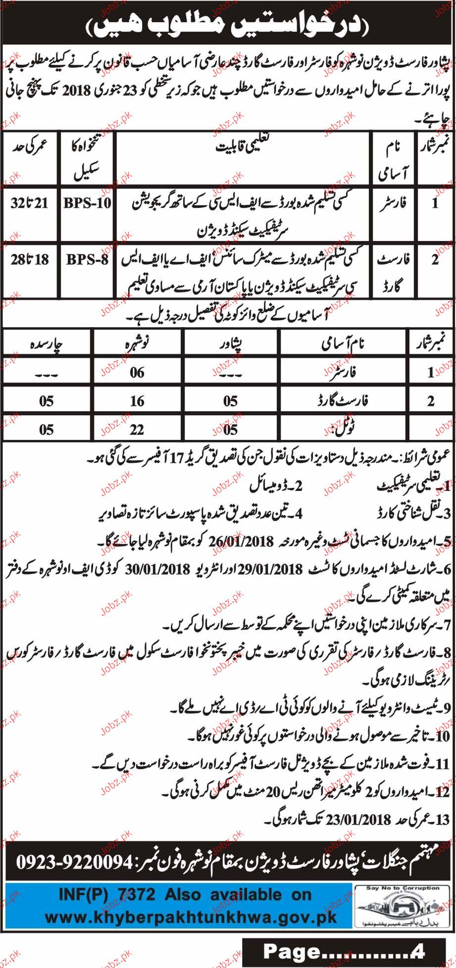 Forest Division Peshawar Jobs
