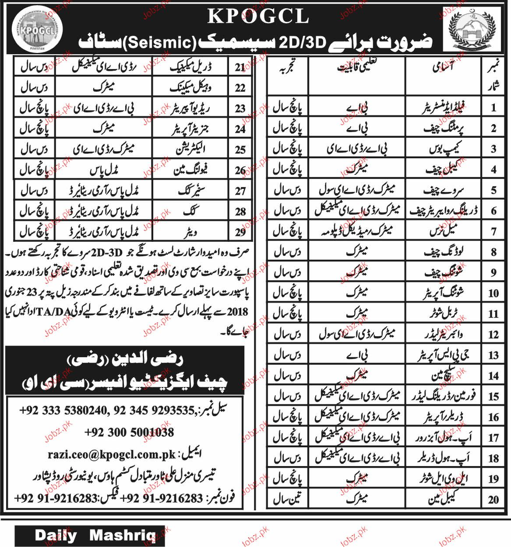 Khyber Pakhtunkhwa Oil & Gas Company Limited KPOGCL Jobs