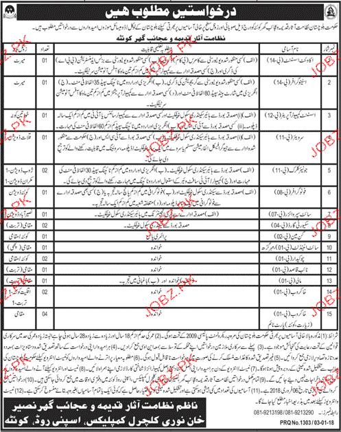 Balochistan Archaeology & Museums  Department Jobs