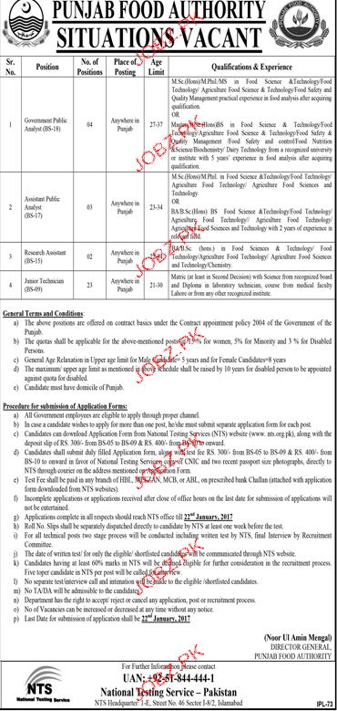 Punjab Food Authority PFA Jobs