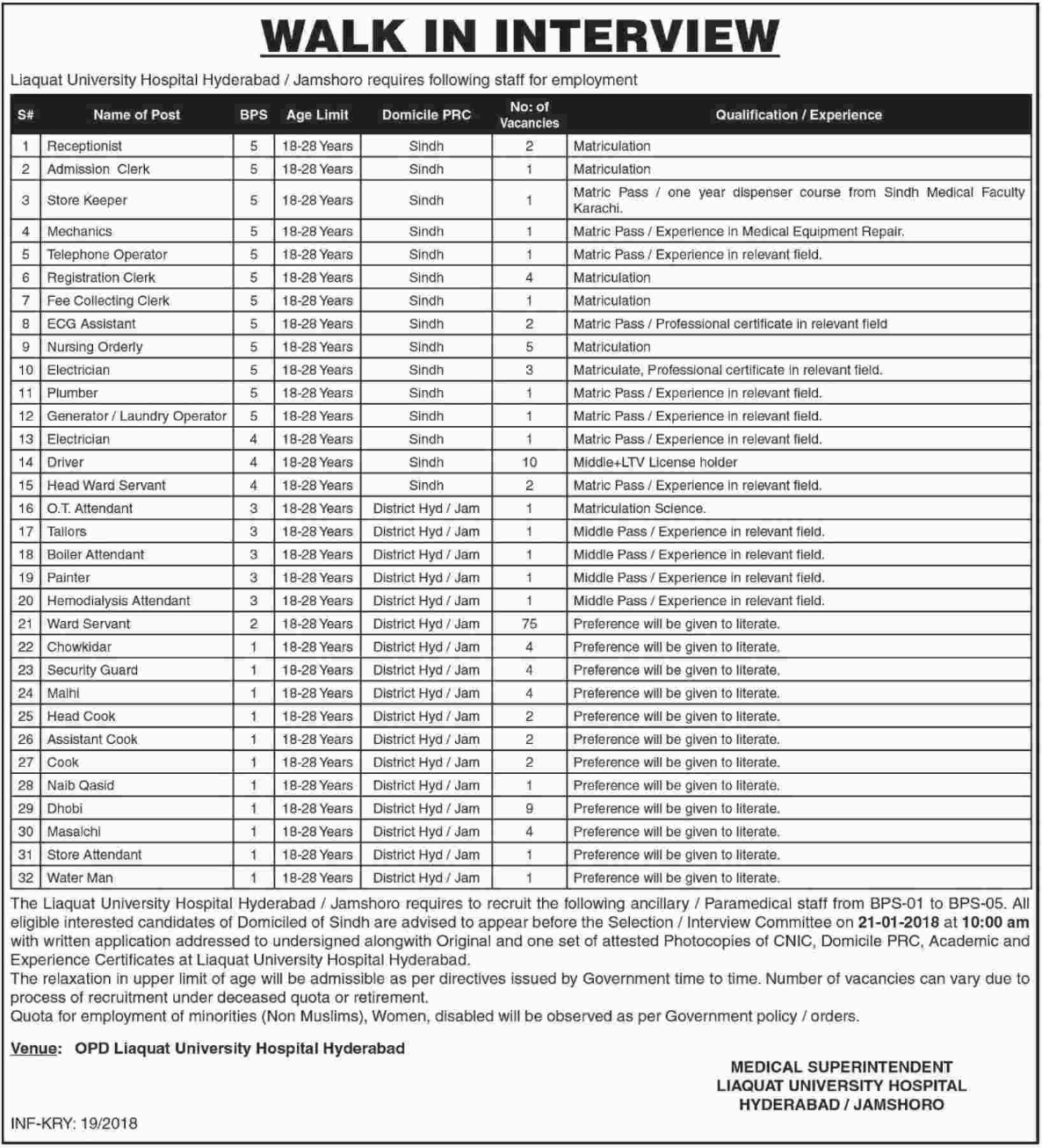 Liaquat University Hospital Hyderabad/Jamshoro Jobs 2018