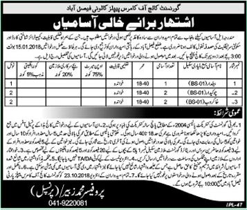 Chowkidar, Sweeper & Balidar Required In Faisalabaad