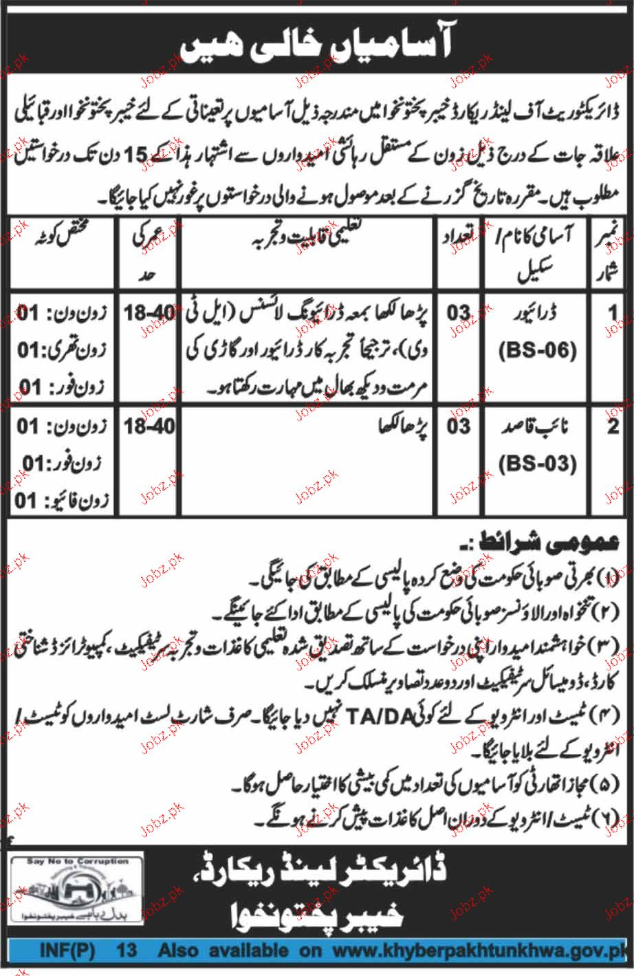 Directorate of Land Records Khyber Pakhtunkhawa Jobs