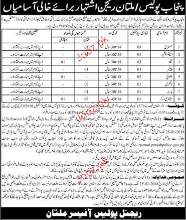 Recruitment in Punjab Police Multan Region
