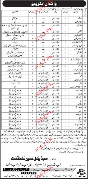 Liaquat University Hospital Jobs