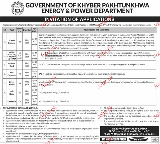 Energy Power Department Jobs 2019 Job Advertisement Pakistan