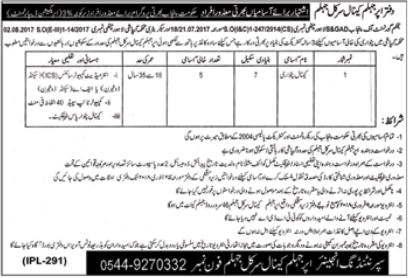 Upper Canal Circle Jobs for Canal Patwari