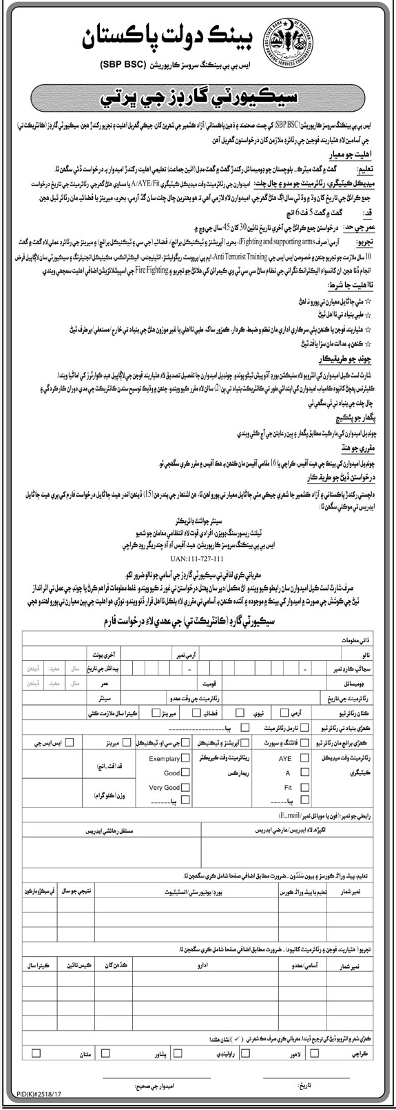 State Bank Of Pakistan Required Security Guards