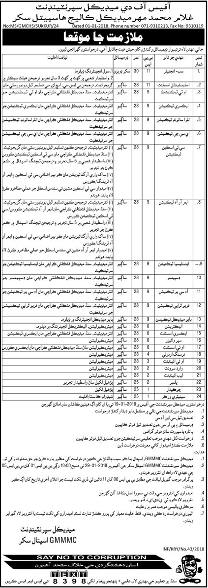 Ghulam Muhammad Mahar Medical College Required Engineer