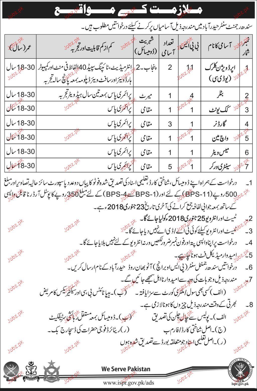 Sindh Rajment Center Hyderabad Jobs
