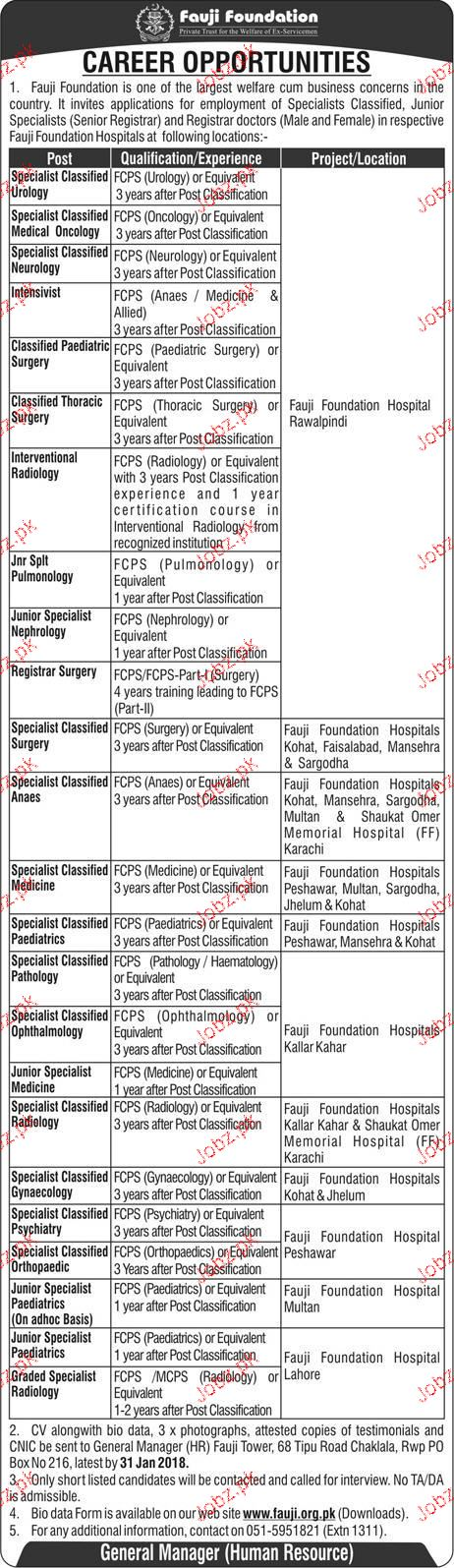 Fauji Foundation Medical  Jobs