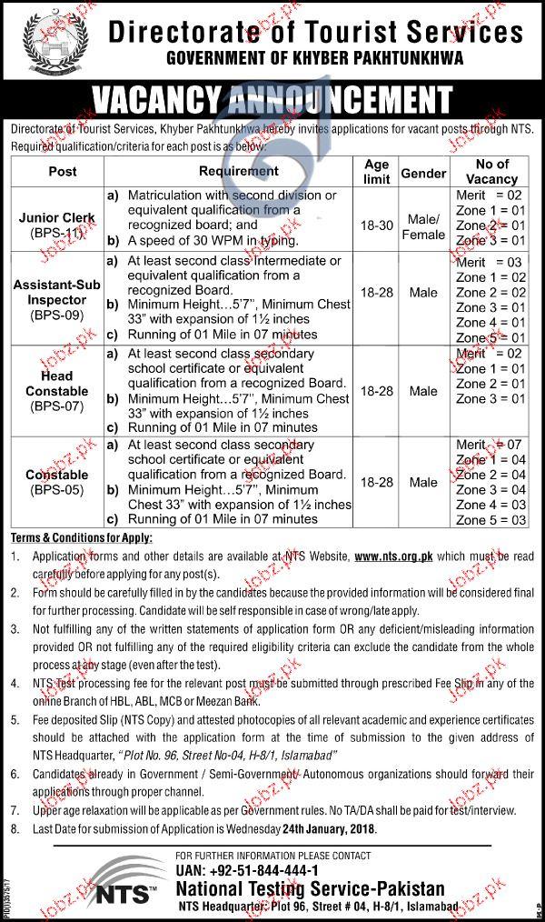 Government of Khyber Pakhtunkhuwa Jobs