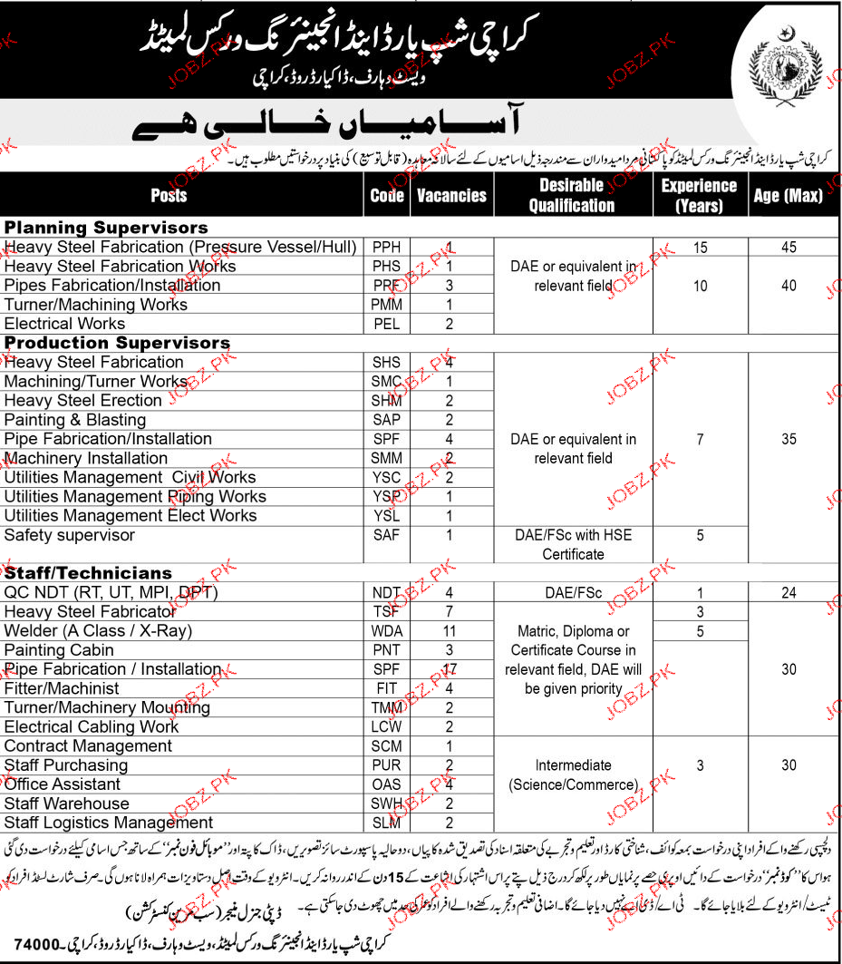 Karachi Shipyard and Engineering Works Limited KSEW Job Open