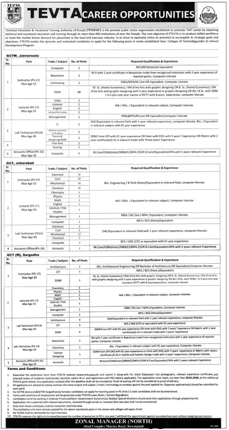 TEVTA Jobs for Instructor & Lecture