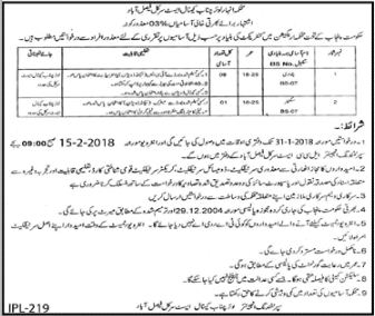 Irrigation Department Jobs 2018