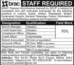 Manager, Credit Supervisor, Accounts/MIS Officer Jobs