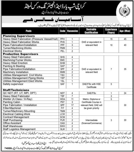 Planning Supervisor Jobs in Karachi Shipyard