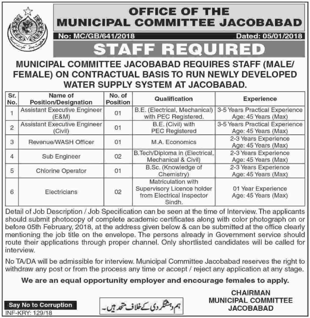 Municipal Committee Jobs for Assistant Executive Engineer