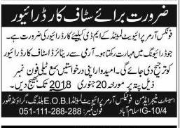 Phoenix Armour Islamabad Jobs for Driver