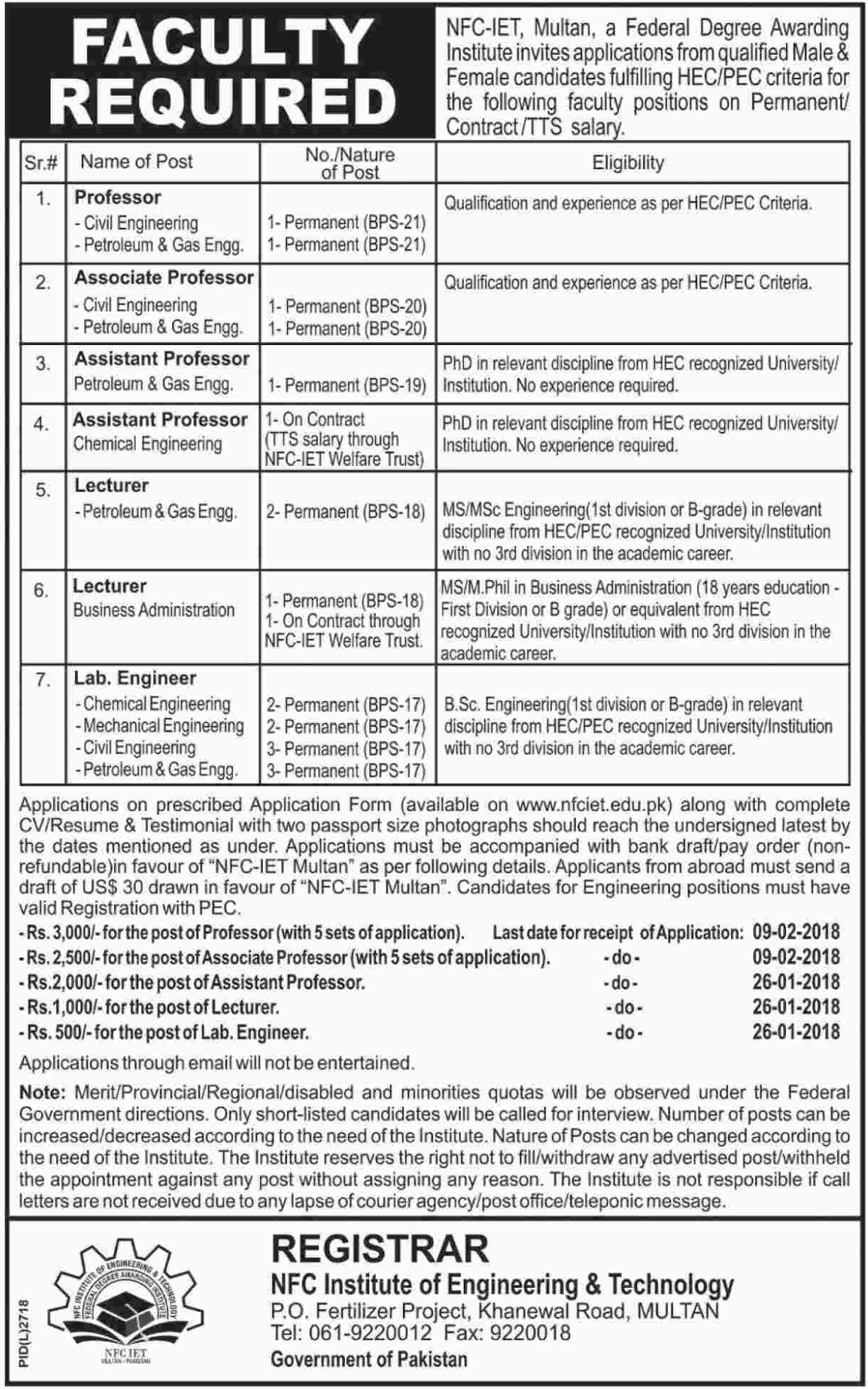NFC Institute of Engineering & Technology Faculty Required