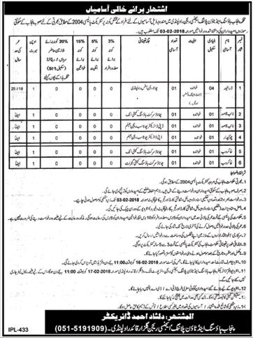 Driver, Naib Qasid, Chowkidar & Sweepers Required