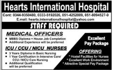 Medical Officer, ICU/CCU/NICU Nurses Job Opportunities