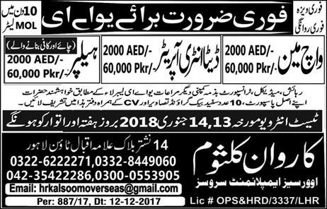 Watch Man, Data Entry Operator & Helpers Job Opportunities