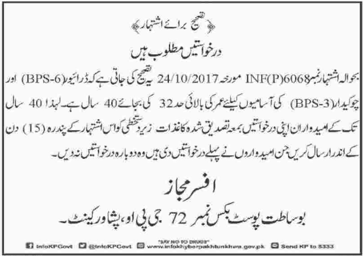 Driver & Watchman Jobs in Peshawar