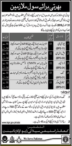 Supply Depot Okara Cantt Jobs 2018 for UDC & LDC