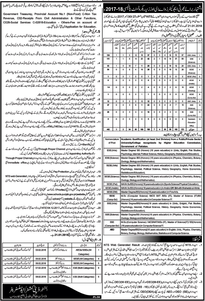 Education Officer Jobs in Deputy Commissioner Office