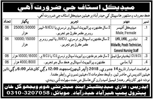 Ghazi Medicare & Maternity Home Jobs 2018 in Hyderabad
