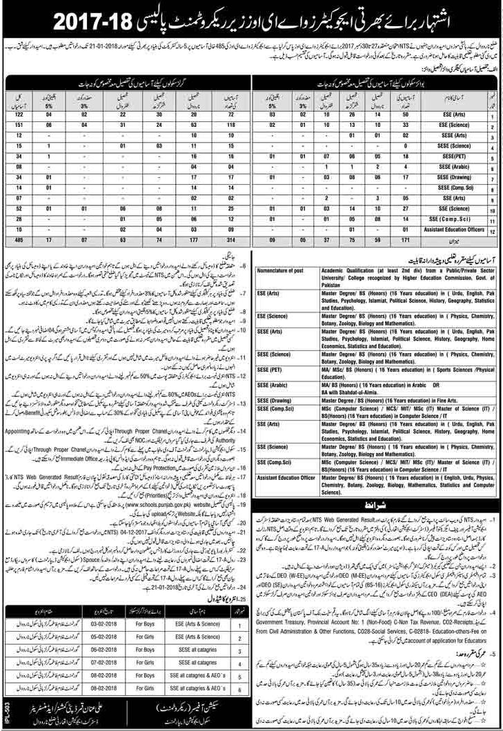 School Education Department Jobs 2018 for Teacher