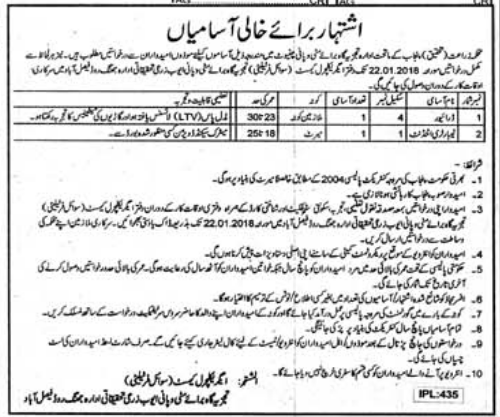 Soil & Water Testing Laboratory Jobs 2018 for Driver