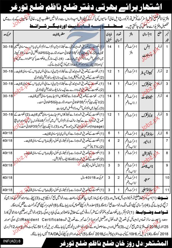 District Council Turghar Jobs