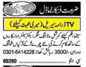Actor & Model Required in Lahore