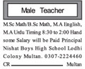 Male Teacher Jobs in Multan 2018