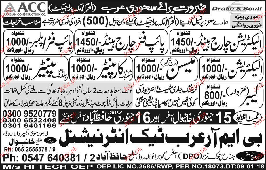 Electrician Charge Hand, Pipe Fitter Charge Hand Wanted