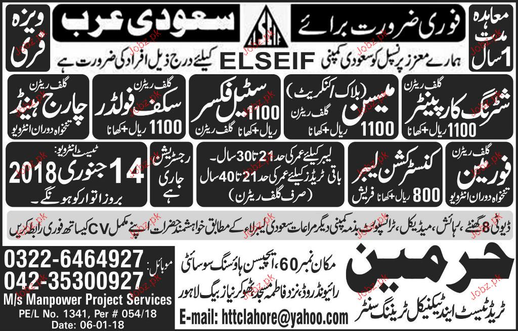 Scaffokders, Charge Hand, Foreman Job Opportunity