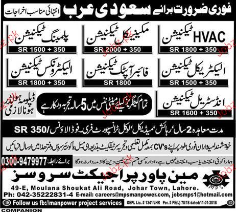 HVAC Technicians, Mechanical Technicians Job Opportunity