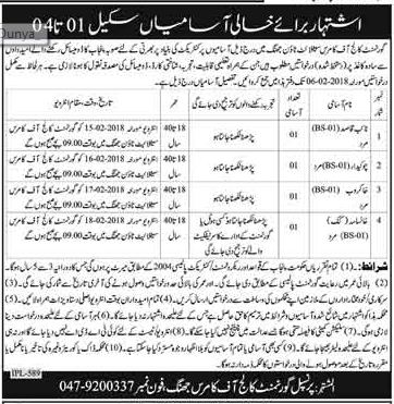 Government College of Commerce Jobs 2018 for Watchman