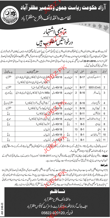 Forestry, Wildlife & Fisheries Department Jobs