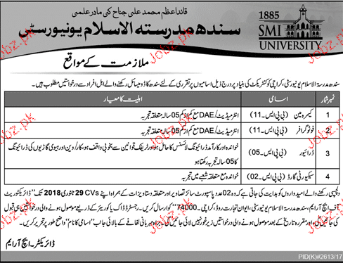 Sindh Madrassa Tul Islam University SMI Jobs