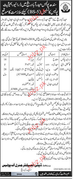 Recruitment of Constables Drivers in Sindh Police