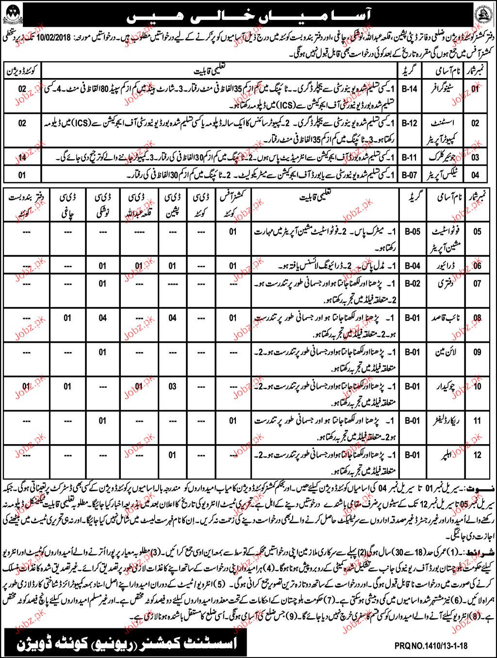 Commissioner Office Pishin Jobs