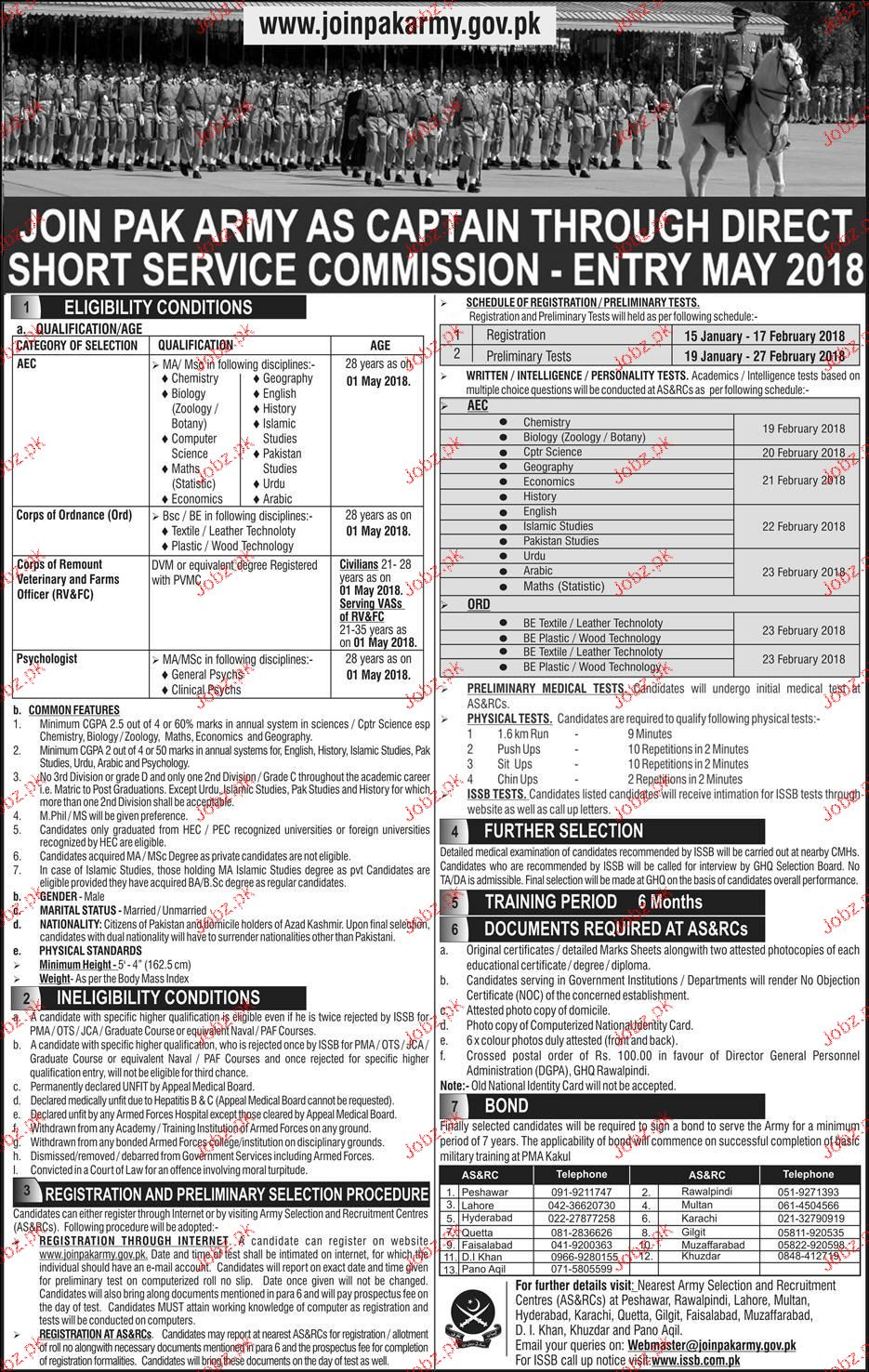 Join Pakistan Army As Captain Through Service Commission